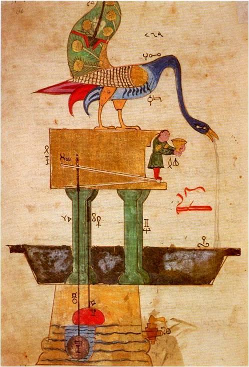 Tavus Kuşu Saati
